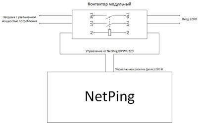 Схема подключения контактора модульного, IP PDU NetPing и внешней нагрузки с увеличенной мощностью потребления