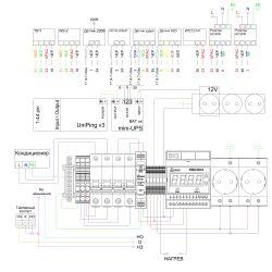 Электрическая схема антивандального термошкафа Амадон с мониторингом и управлением на базе UniPing v3