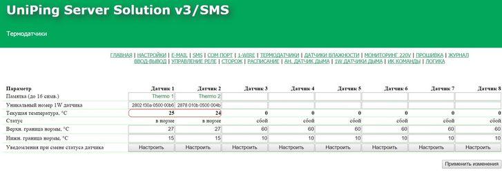 Показания температуры устройства UniPing server solution v3SMS