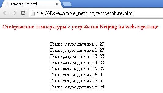 Отображение температуры с устройства NetPing на web-странице