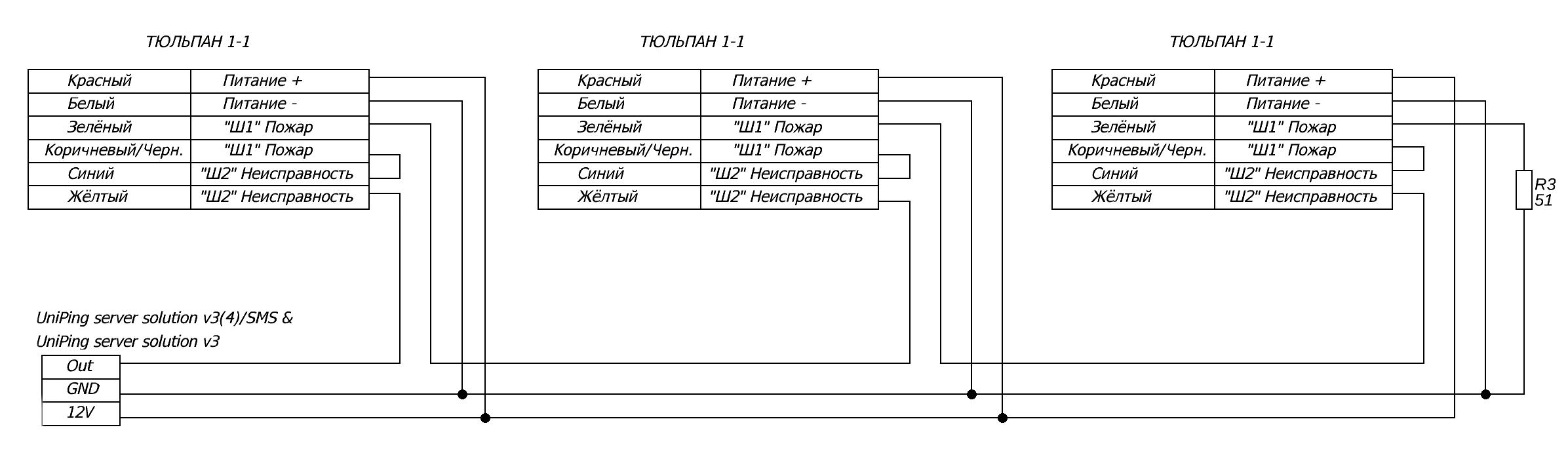 Подключение извещателя пламени Тюльпан 1-1 (ИП 330-1-1 ) к устройствам NetPing серии UniPing Server Solution