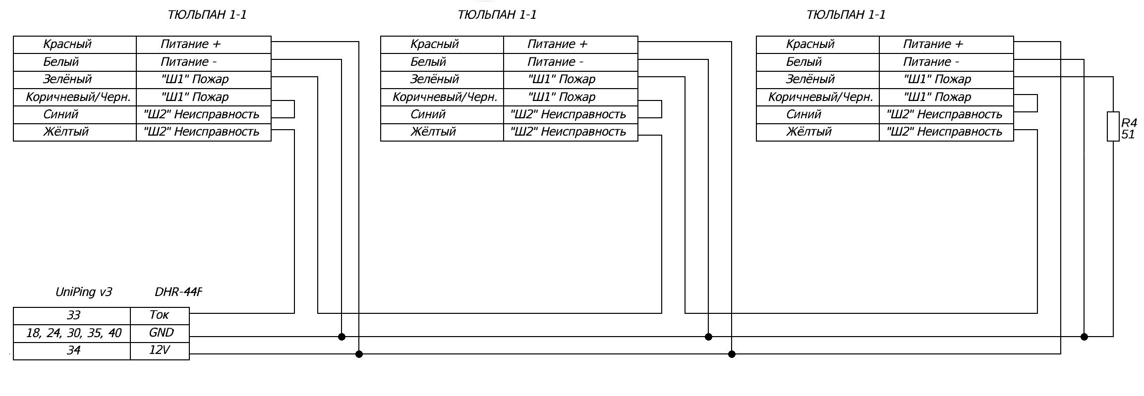 Подключение Извещателя пламени Тюльпан 1-1 (ИП 330-1-1) к устройству UniPing v3