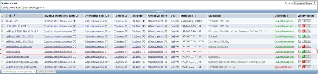 Список узлов сети в Zabbix