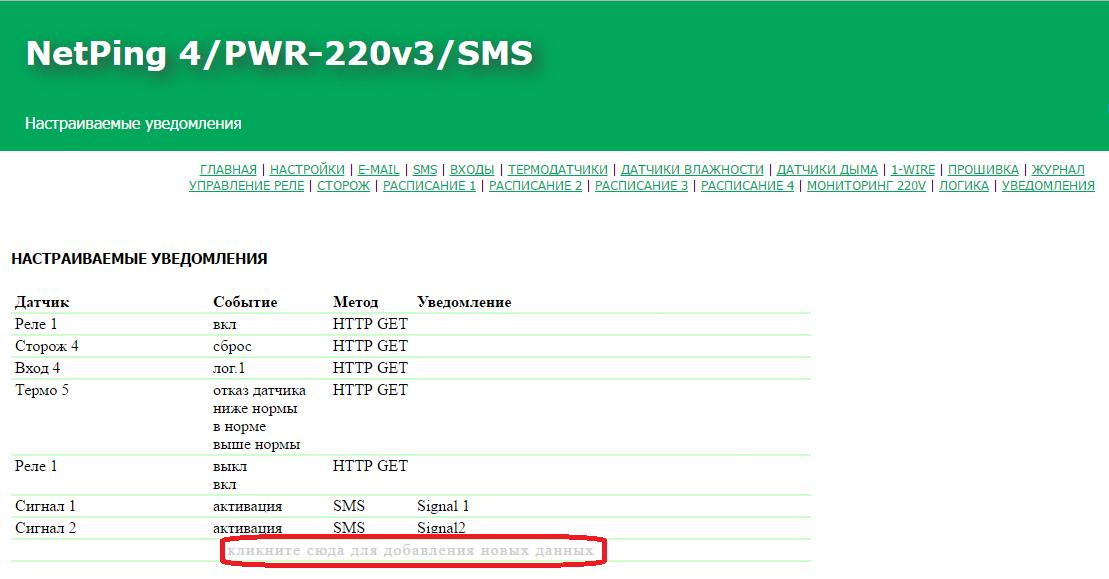 NetPing 4 PWR-220 v3 SMS создание нового уведомления