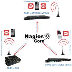 Отправка любых SMS уведомлений при помощи NetPing из Nagios