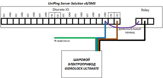 Схема подключения шарового электропривода GIDROLOCK ULTIMATE к UniPing server solution v3SMS