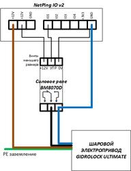 Схема подключения шарового электропривода GIDROLOCK ULTIMATE к NetPing IO v2