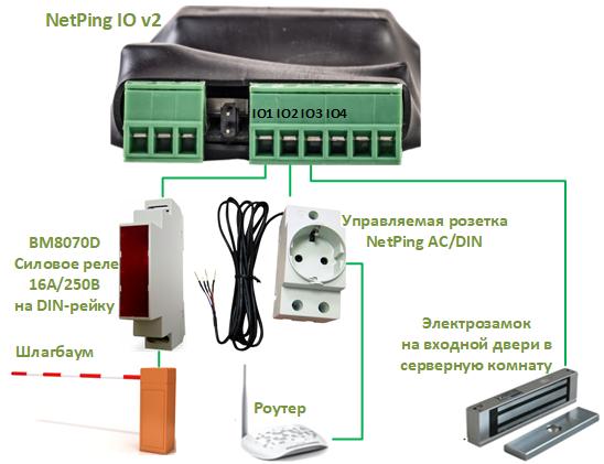 NetPing IO v2 схема подключения оборудования