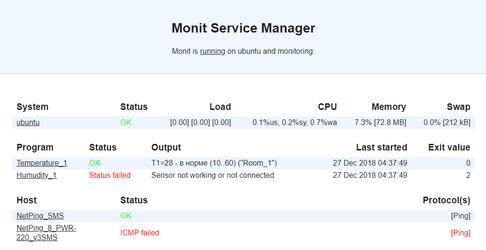 Monit. Главное окно web-интерфейса системы