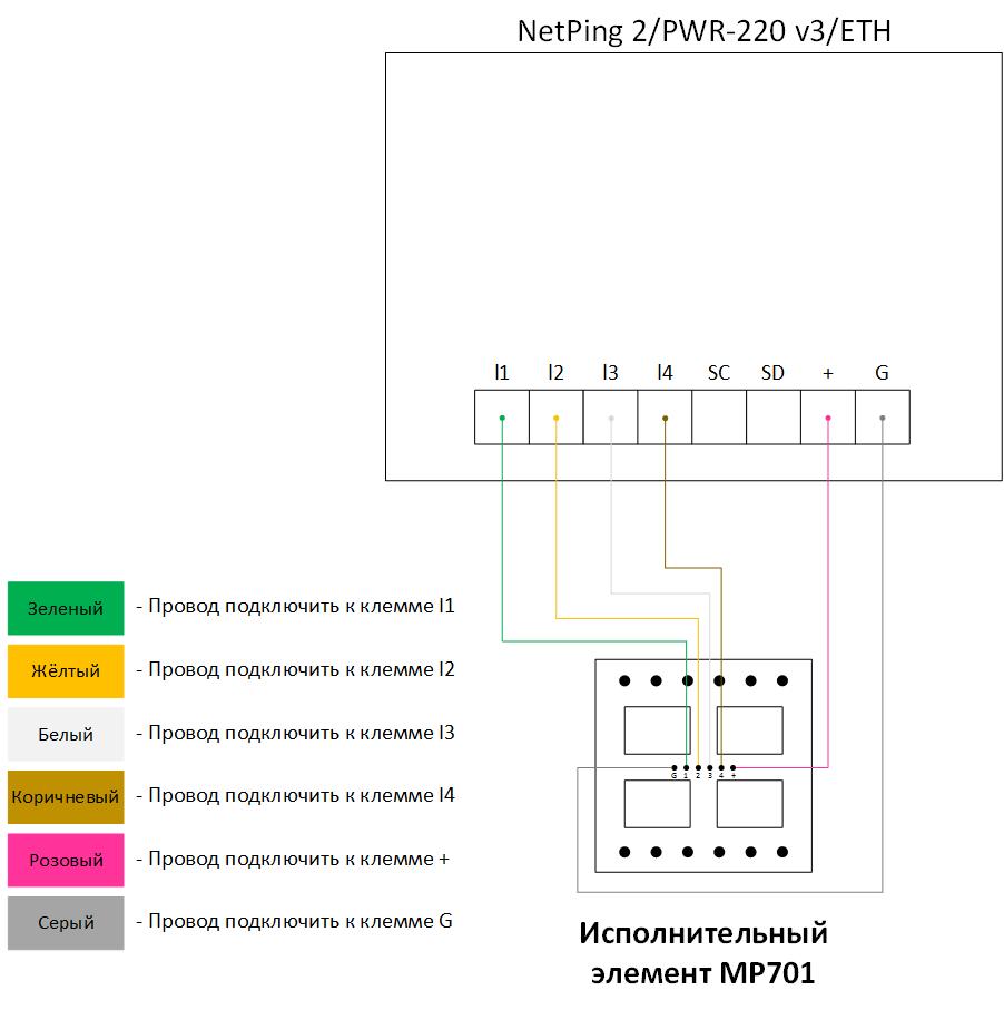 Подключение MP701 к NetPing 2PWR-220 v3ETH