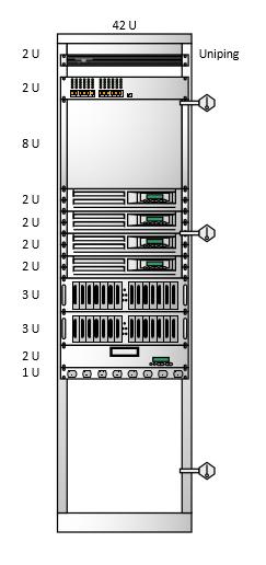 Пример серверной стойки с мониторинга датчиков UniPing server solution v3SMS