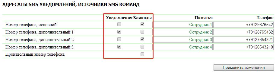 NetPing SMS адресаты