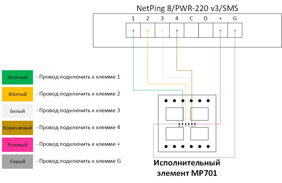 Подключение MP701 к NetPing 8PWR-220 v3SMS