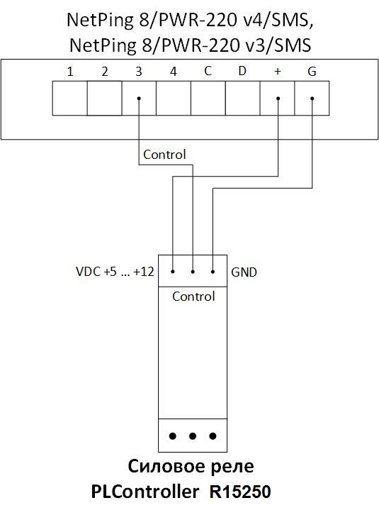 Схема подключения через IO линию NetPing 8PWR-220 v4SMS, NetPing 8PWR-220 v3SMS к PLController R15250 силовому реле 15A 250B на DIN рейку