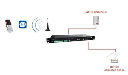 Пример отключения оповещений на UniPIng server solution v3SMS при плановых работах в серверной
