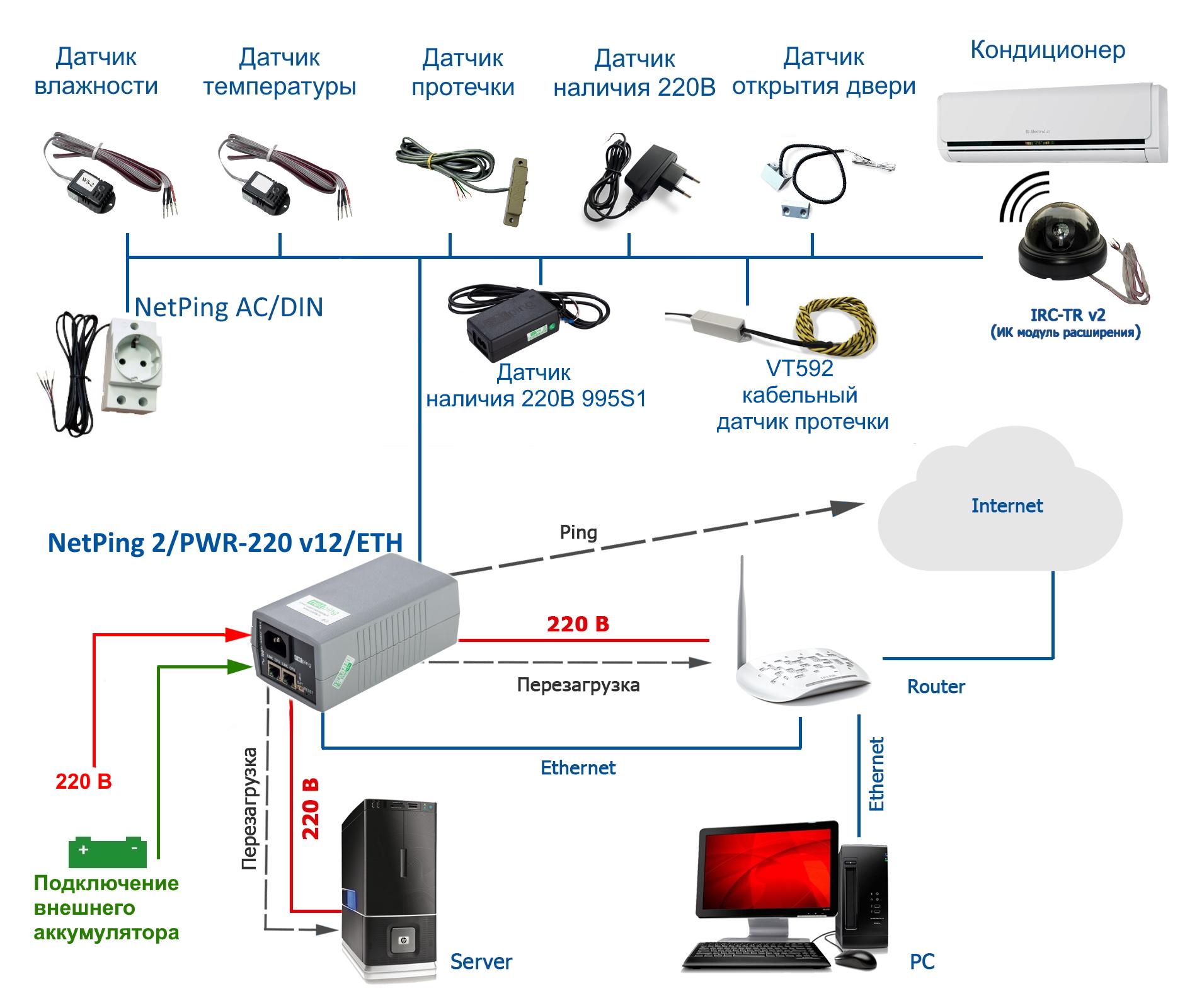 NetPing 2PWR-220 v12 ETH - подключение нагрузки, датчиков и исполнительных механизмов