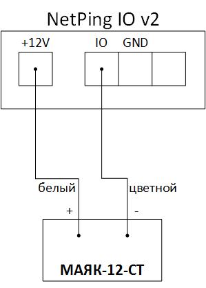 NetPing IO v2 и МАЯК-12-СТ
