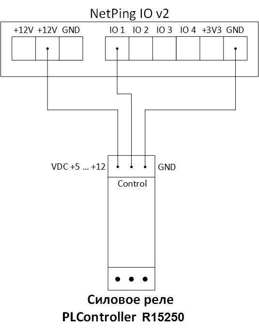 Схема подключения через IO линию NetPing IO v2 к PLController R15250 силовому реле 15A 250B на DIN рейку