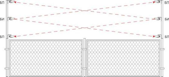 Схема организации сигнального барьера ИКС-1