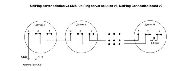 Подключение датчика дыма к устройствам NetPing