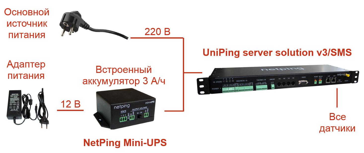 Бесперебойное питание устройства вместе с NetPing mini-UPS
