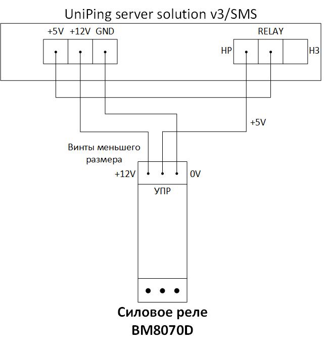 Подключение BM8070D к UniPing server solution v3 SMS