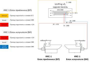 Подключение ИКС-1 к UniPing v3