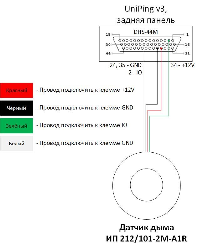 Подключение ИП 212 101-2М-A1R к UniPing v3