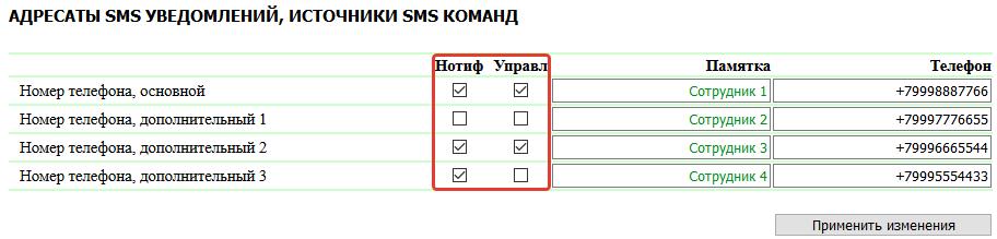 NetPing UniPing настройка номеров для SMS уведомлений