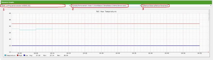OpenNMS панель выбора графика в Dashboard для NetPing