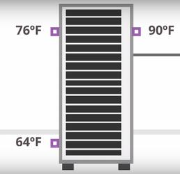 Расположение датчиков температуры на шкафу