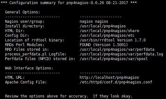 PNP4Nagios проверка наличия необходимых компонентов