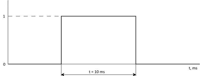 Как сформировать импульс на IO линии при срабатывании датчика устройства