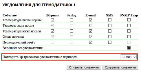 NetPing UniPing повторение уведомлений от термодатчика
