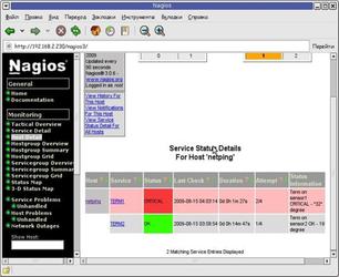Использование устройств NetPing совместно с Nagios