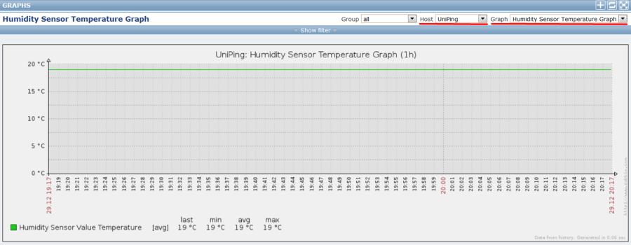 Примеры графика для датчиков температуры UniPing v3