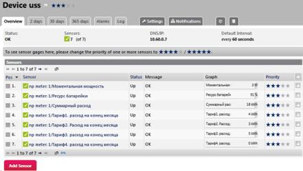 Получение данных по SNMP со счетчика Энергомеры в системе PRTG Network Monitor