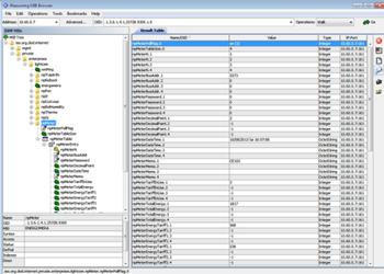 Отображение информации с счетчика Энергомеры в ПО Ireasoning MIB browser