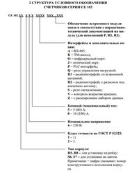 Структура обозначения счётчиков Энергомера серии CE