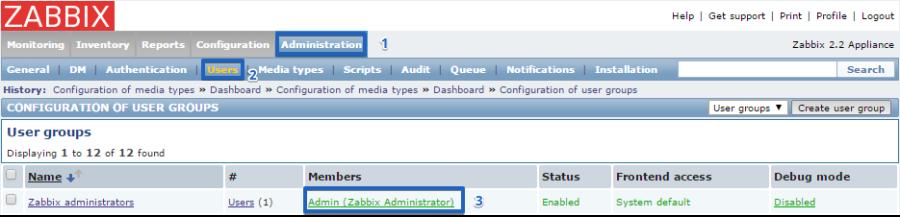Подключение способа оповещения пользователю в Zabbix