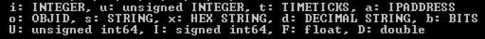 Условное обозначение типов записываемого значения в snmp команду