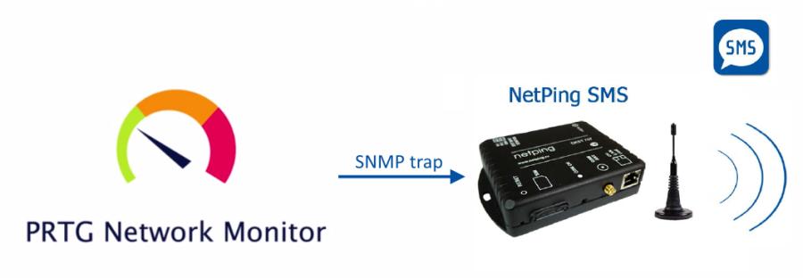 Настройка PRTG Network Monitor и NetPing SMS для отправки SMS уведомлений