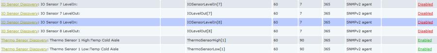 Отключение сенсора UniPing v3 в Zabbix