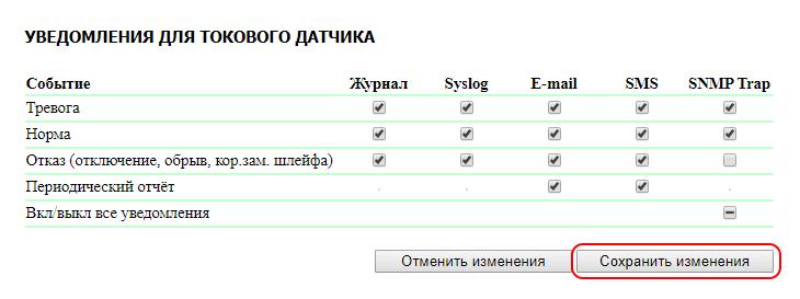 NetPing Уведомления для токового датчика