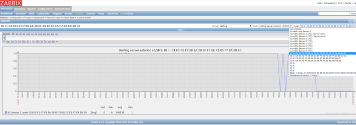 График статуса датчика протечки в Zabbix