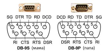 DB9 RS-232