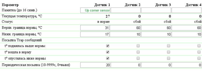 SNMP TRAP от датчика температуры NetPing