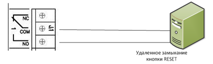 NetPing relay board
