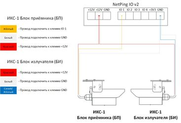 Подключение ИКС-1 к NetPing IO v2