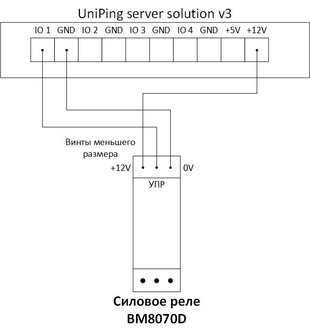 Подключение BM8070D к UniPing server solution v3